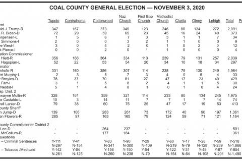 Coal County was bombed during WWII